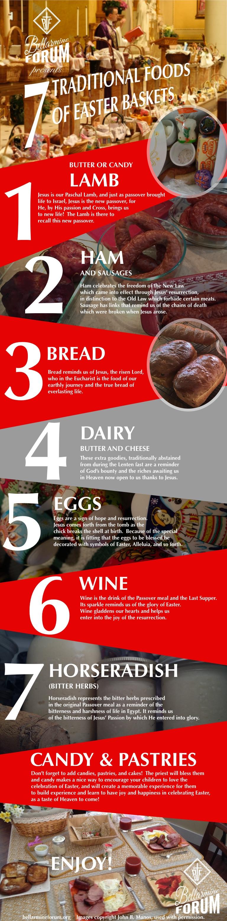 BF 7 foods of easter basket copy
